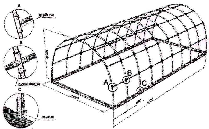 Типова схема зборки каркаса теплиці