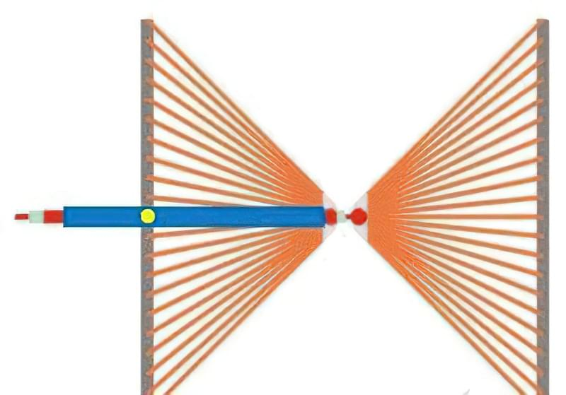 Саморобна телевізійна антена: для DVB і аналогового сигналу - теорія, типи, виготовлення 3