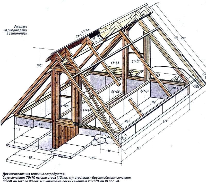 Теплиця: як побудувати самому - теорія, конструкції, схеми, принципи виготовлення 1