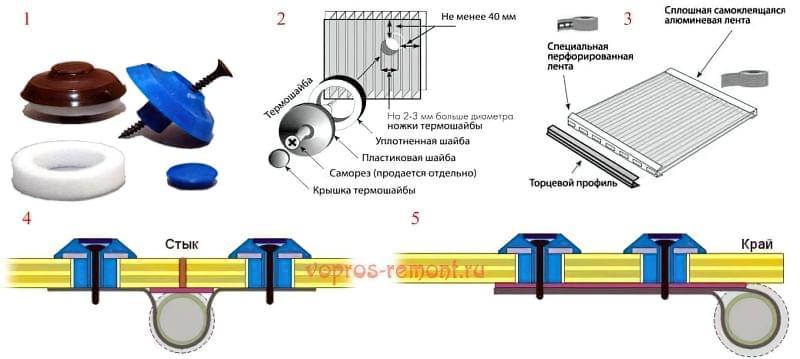 Кріплення полікарбонату до каркаса теплиці