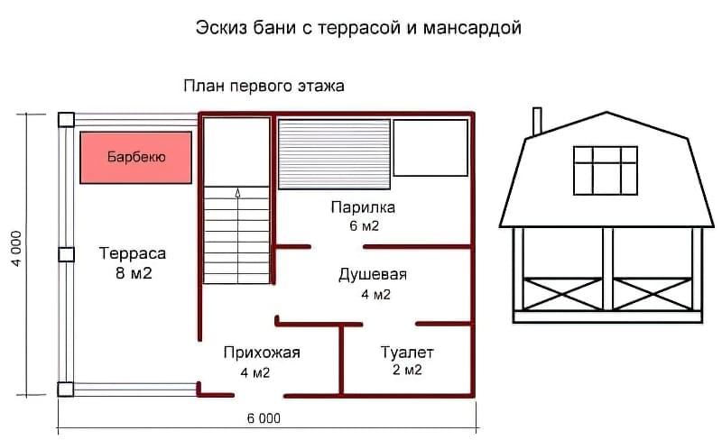 план схема бані з мансардою