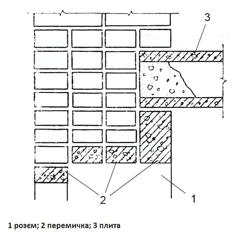Варіант установки перемичок в несучій цегляній стіні