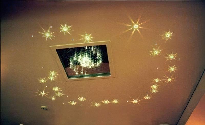 Точкові світильники для стель