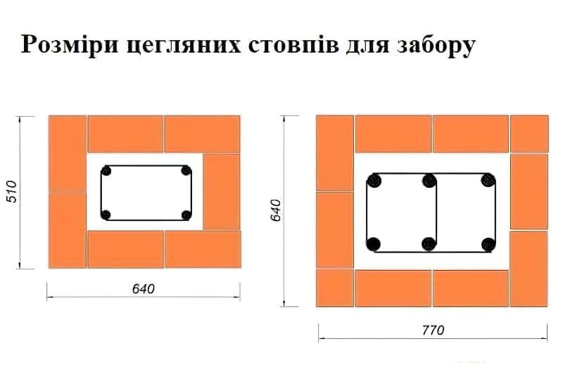 Розміри цегляних стовпів для забору