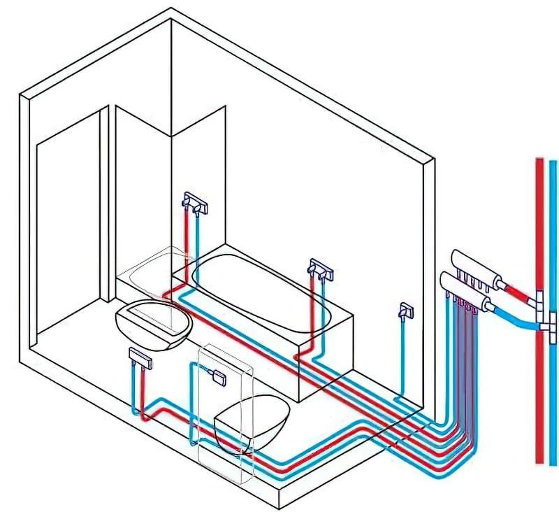 Металопластикові труби 2