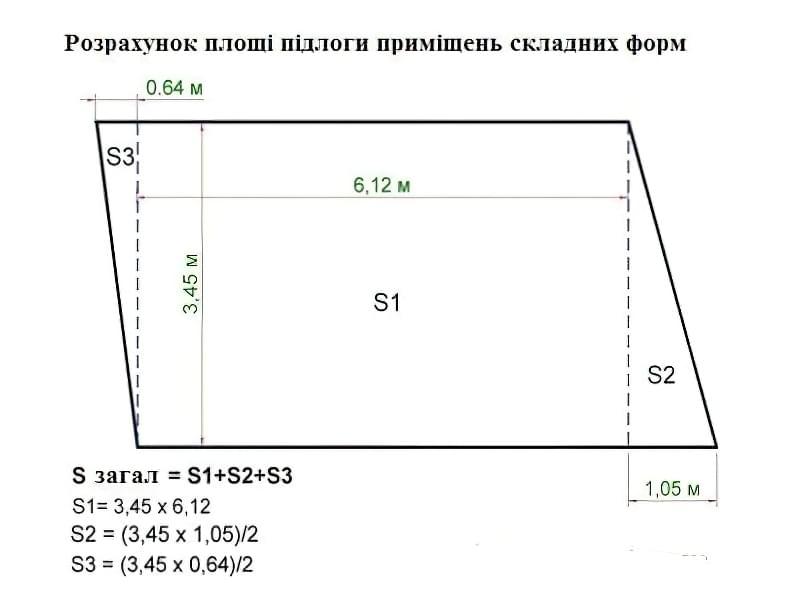 Розрахунок площі підлоги приміщення складної форми