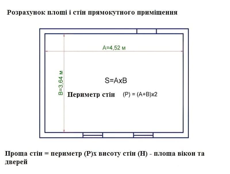 Розрахунок площі і стін прямокутного приміщення