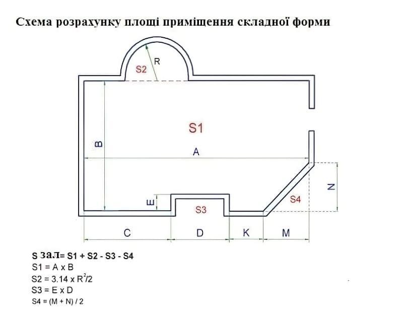 Схема розрахунку площі приміщення складної форми