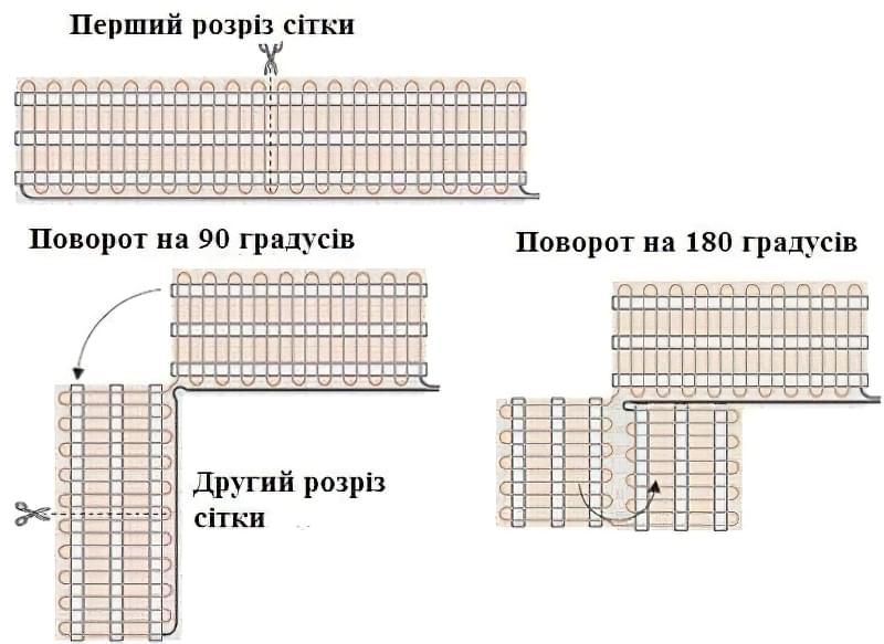 4) Укладання нагрівального мату здійснюється на вільної площі приміщення (поза меблів і інших підлогових конструкцій), з урахуванням відступів від всіх стін по 10-15 см. Під меблями на ніжках (висота від 10 см і більше) теплі підлоги укладати дозволяється.
