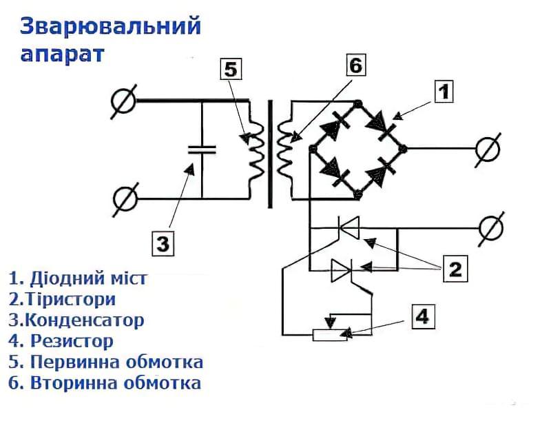 Зварювальний апарат своїми руками схема