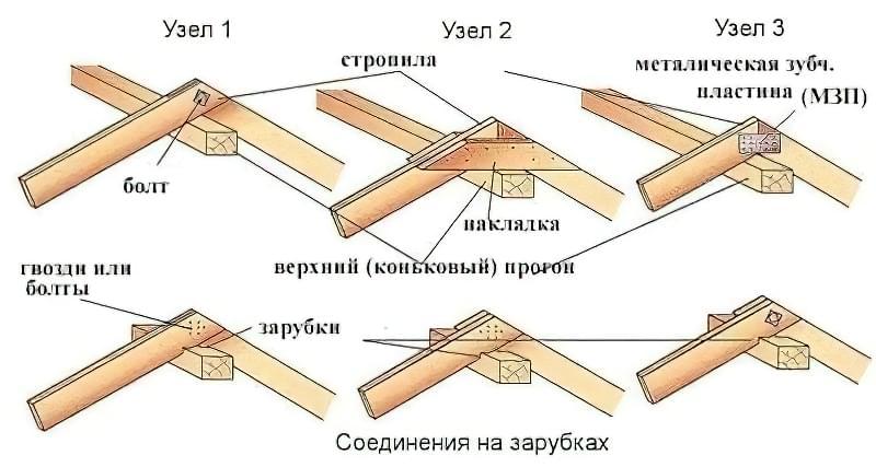 дах 1