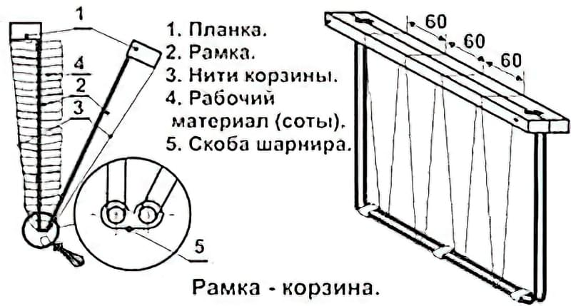 Пристрій рамки-кошика для вулика