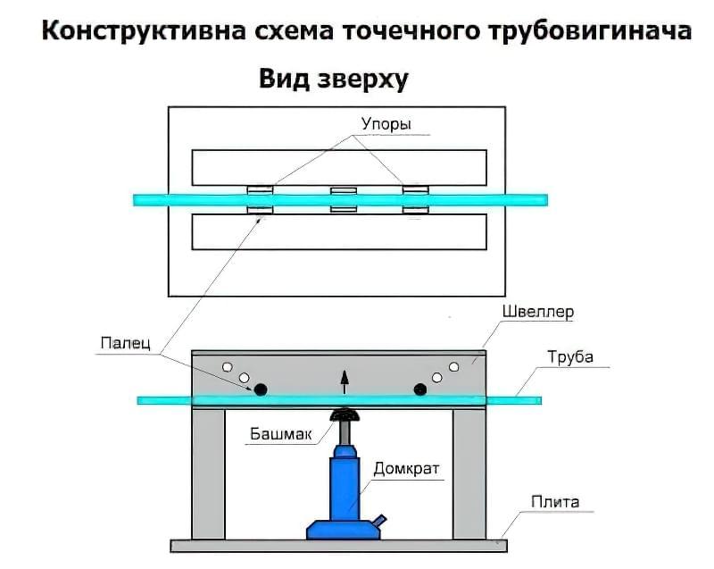 схема точечного трубовигинача