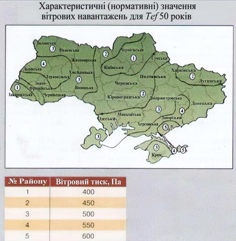 швидкість вітру в Україні таблиця