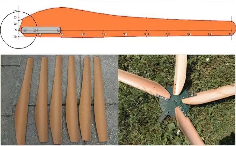 Конфігурація лопаті з пластикової труби