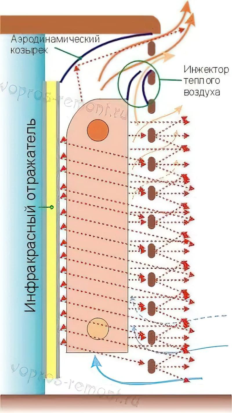 ekran-dlya-radiatora-opalennya-dyzajn-fizyka-konstruktsiya4