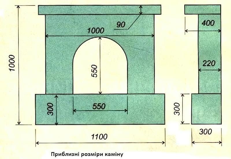 Камин из гипсокартона своими руками чертежи 110