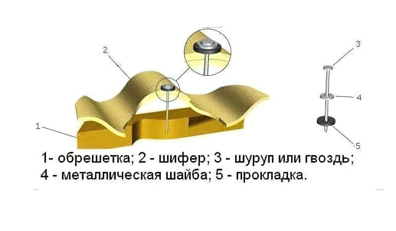 parkan-z-shyferu-svoyimy-rukamy897