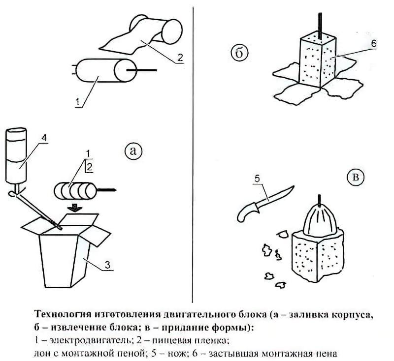 електромотор для човна
