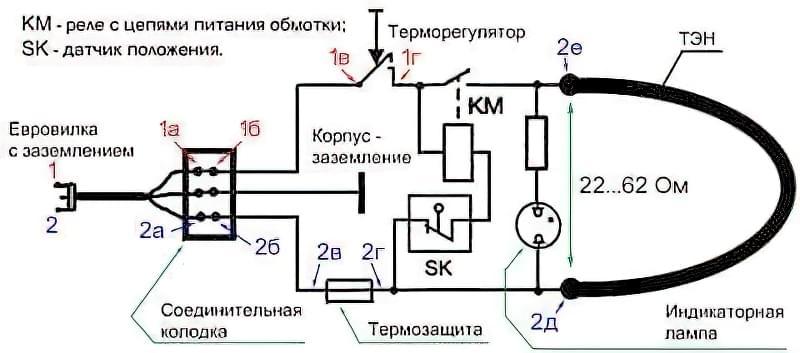 Как сделать из автомобильного генератора ветрогенератор 2