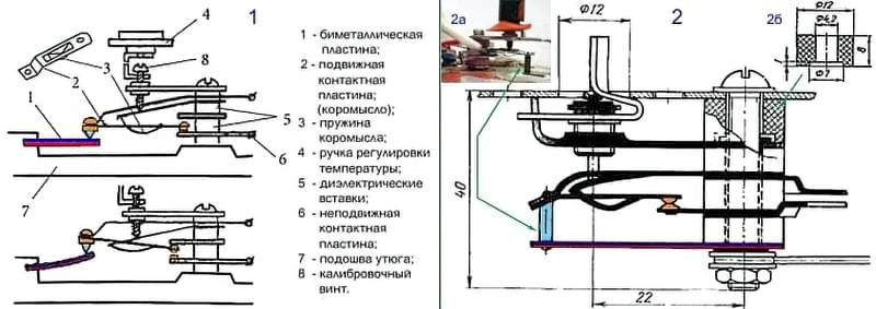 Схеми пристрою терморегуляторів прасок