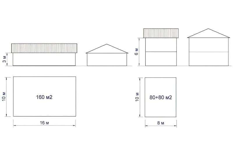 Одноповерховий чи двоповерховий будинок: плюси і мінуси, що дешевше 2