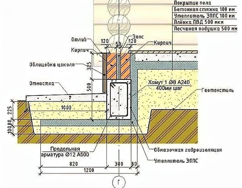 Підлога по грунту в приватному будинку: технологія підготовки і заливки 6