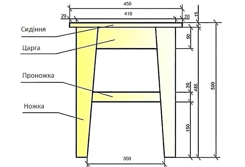 Як зробити табуретку з дерева: ідеї та приклад самостійної збірки 1