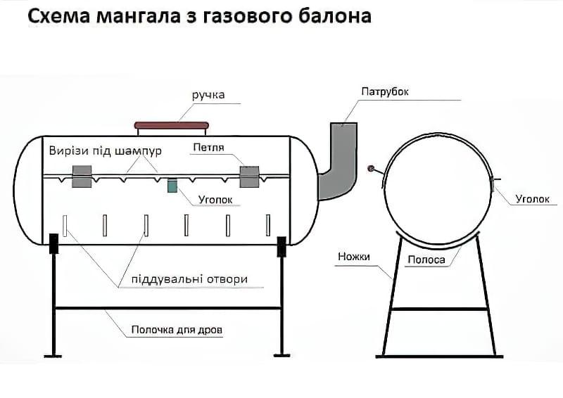 Як виготовити мангал з газового балона: приклади і покрокова інструкція 21