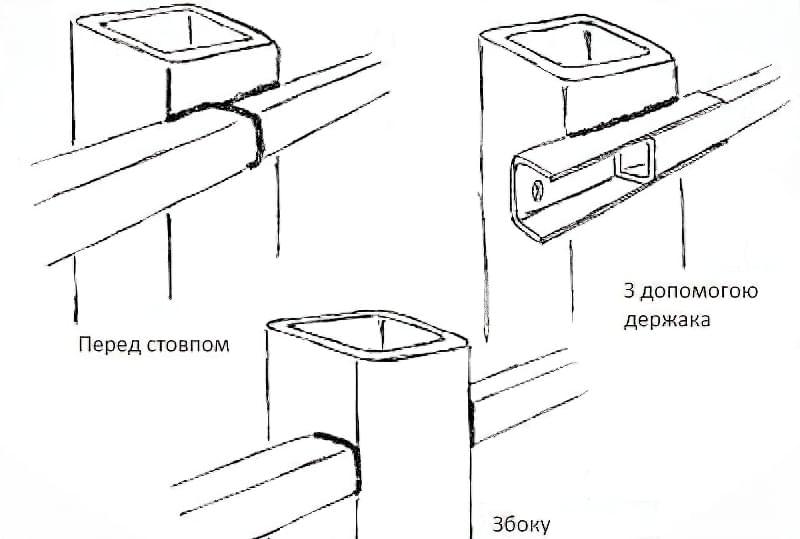 Які стовпи використовувати для забору з профнастилу: вибір і процес монтажу 6