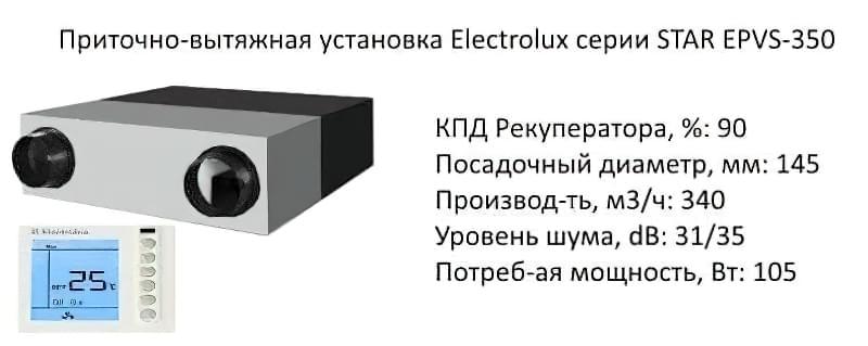 Рекуператори повітря для будинку: типи та варіанти установок 11
