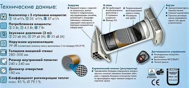 Рекуператори повітря для будинку: типи та варіанти установок 12