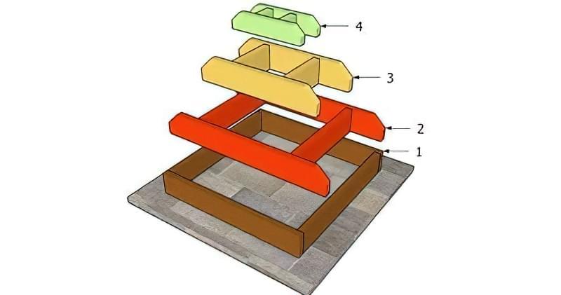 Вирощування полуниці в пірамідах 11