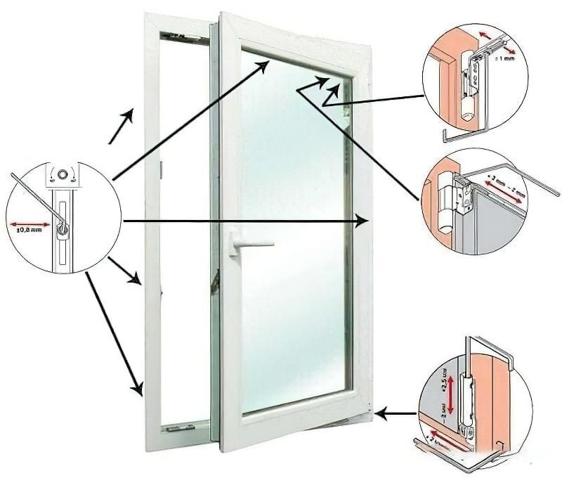 Регулювання пластикових вікон своїми руками 3