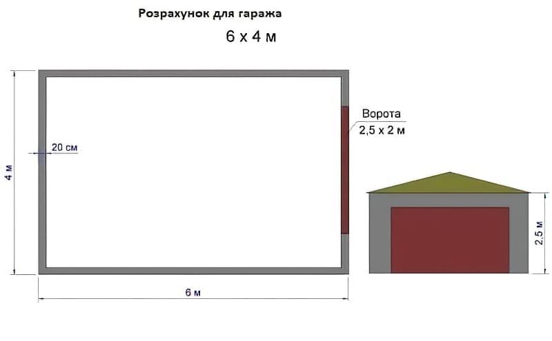 Скільки блоків потрібно на будинок: методика розрахунку на реальному прикладі 2