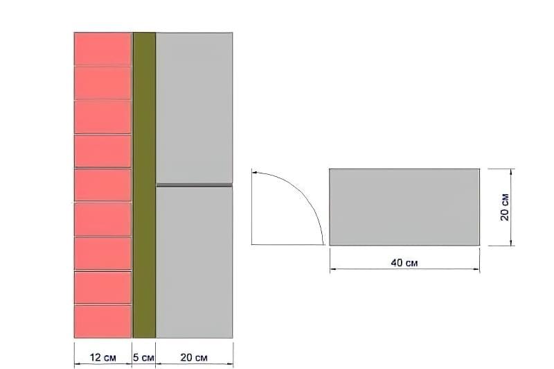Скільки блоків потрібно на будинок: методика розрахунку на реальному прикладі 4