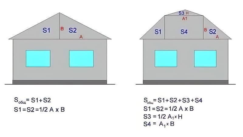 Скільки блоків потрібно на будинок: методика розрахунку на реальному прикладі 7