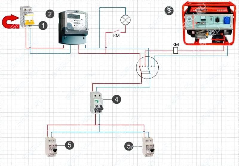 Підключення генератора до мережі будинку: схеми і способи підключення 10