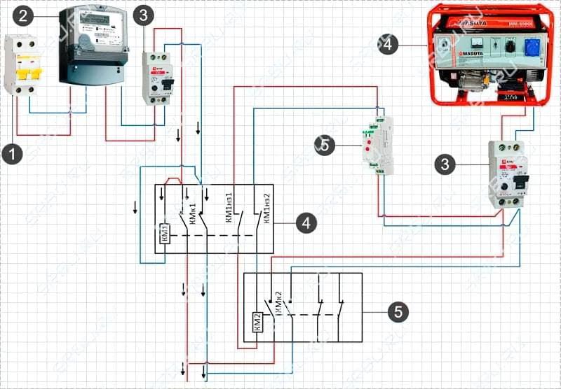 Підключення генератора до мережі будинку: схеми і способи підключення 11