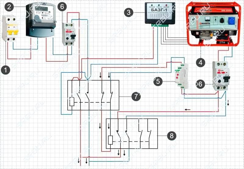 Підключення генератора до мережі будинку: схеми і способи підключення 13