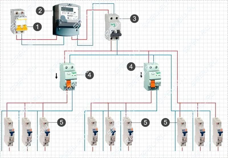 Підключення генератора до мережі будинку: схеми і способи підключення 3