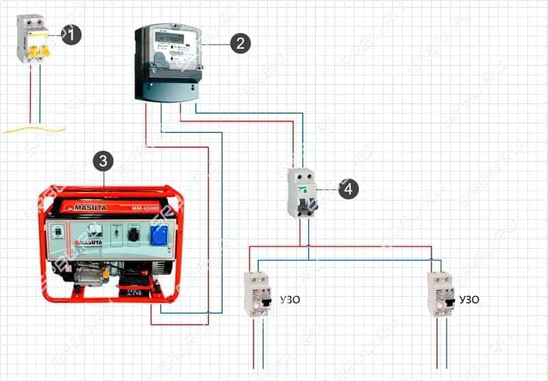 Підключення генератора до мережі будинку: схеми і способи підключення 6
