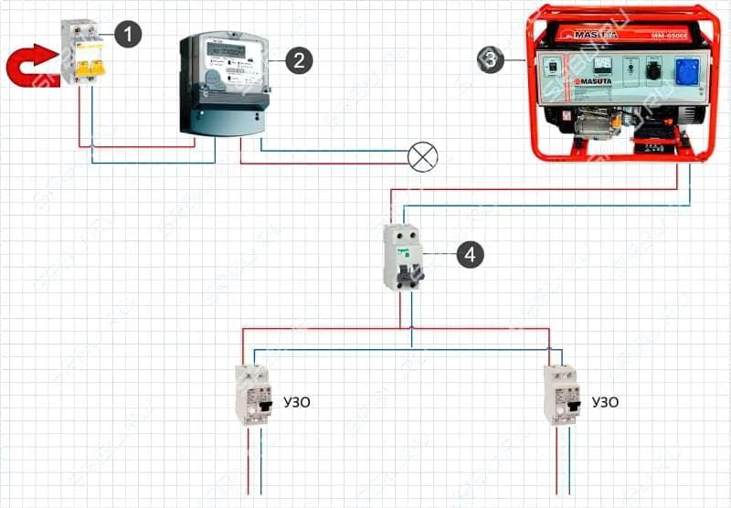 Підключення генератора до мережі будинку: схеми і способи підключення 7