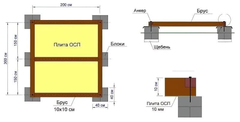 Спорудження зимового курника: планування, утеплення, обігрів 17
