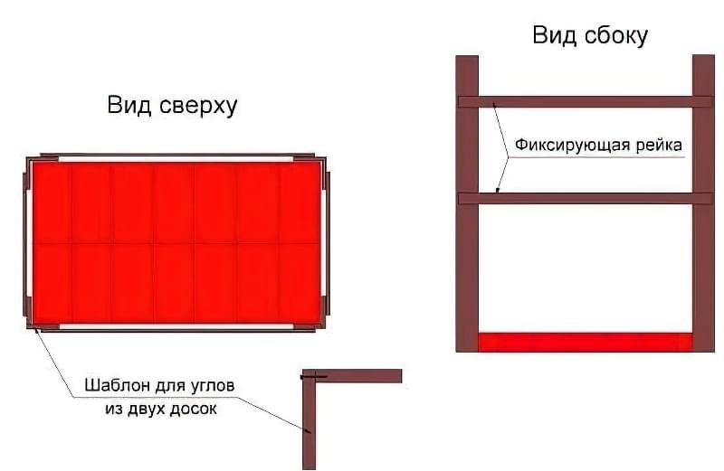 Як скласти просту піч з цегли своїми руками: приклади з покроковими схемами 11