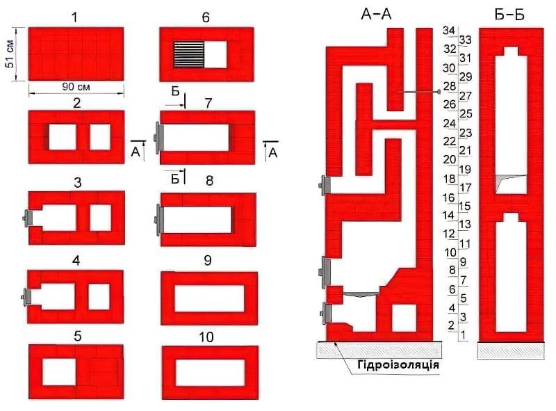 Як скласти просту піч з цегли своїми руками: приклади з покроковими схемами 12