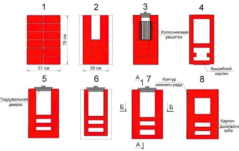 Як скласти просту піч з цегли своїми руками: приклади з покроковими схемами 8