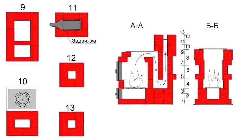 Як скласти просту піч з цегли своїми руками: приклади з покроковими схемами 9