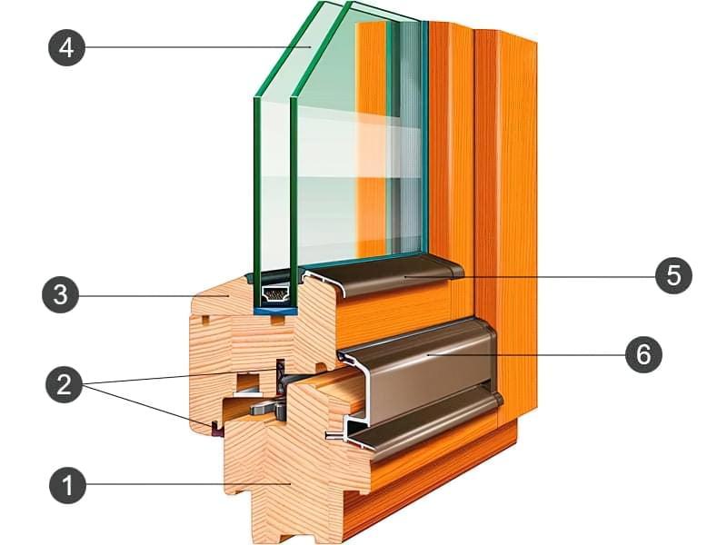 Які вікна вибрати – дерев'яні або пластикові 3