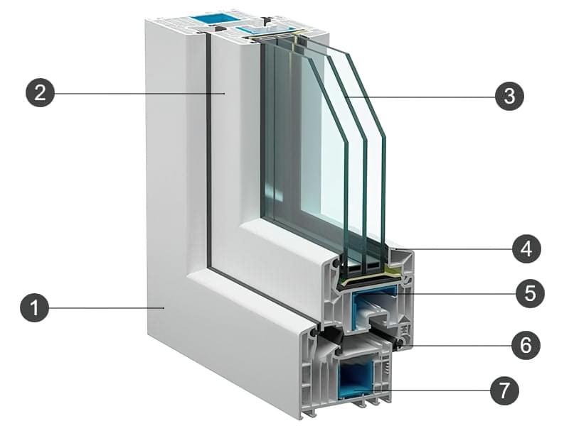 Які вікна вибрати – дерев'яні або пластикові 2